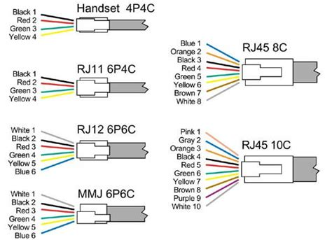 rj11 socket wiring diagram wiring diagrams