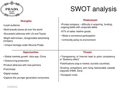 Swot Analysis Strengths Weaknesses Loyal Audience Fas 13 Analysis Template
