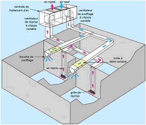 vav diagram variable air volume system diagram variable free engine