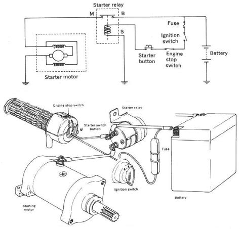 motorcycle starter motor wiring diagram wiring diagram