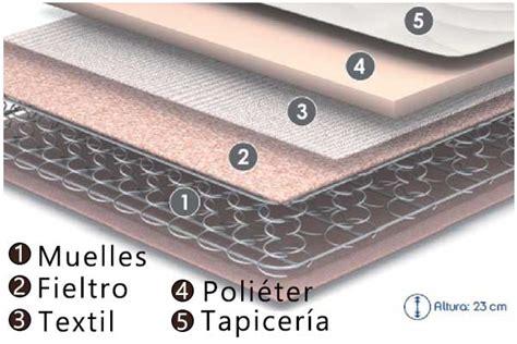 clases de colchones colchones de muelles tipos y mantenimiento los