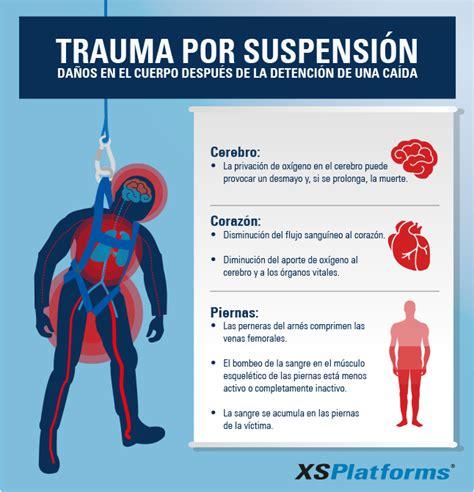 libro el trauma visto por 3 normas para evitar el trauma por suspensi 243 n