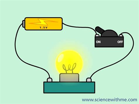 electrical circuits for children learn about electricity science with me science tricks