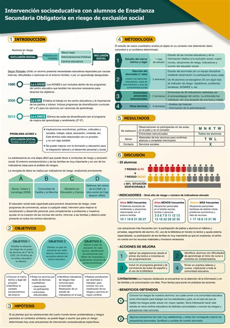 layout para poster cientifico p 243 ster cient 237 fico elenagll