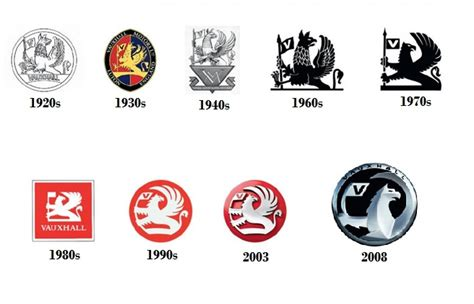 design evolution meaning behind the badge the history future of vauxhall s