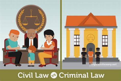criminal law civil law definition exles cases and processes