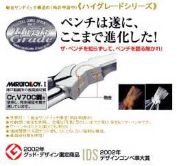Jp Wire High Grade Ni80 i tools made in japan tools store rakuten global market