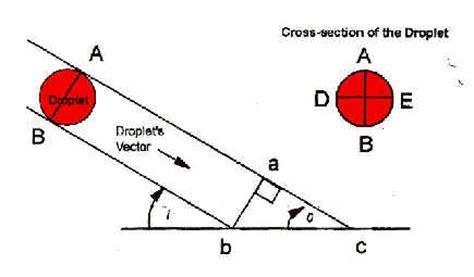 bloodstain pattern analysis exles math blood spatter analysis