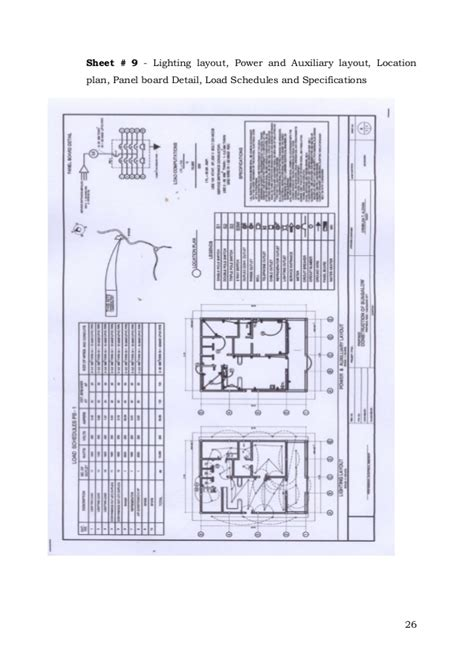 100 house wiring diagram in philippines electrical