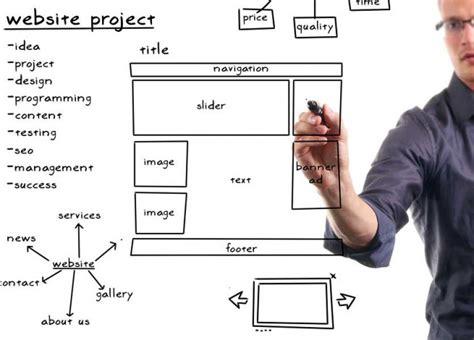 designing home page layout 191 qu 233 hace un arquitecto de informaci 243 n ida chile