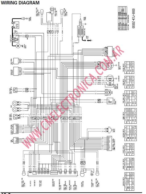 wiring diagram honda beat free about and wiring free