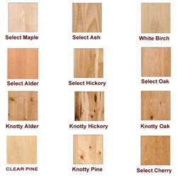 manufacturer of new and replacement kitchen cabinet doors
