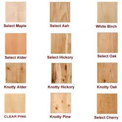 lovely What Type Of Paint To Use On Kitchen Cabinets #3: wood_species.jpg
