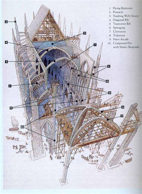 sections of paris notre dame cathedral history and interpretation french
