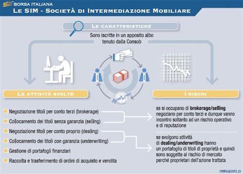societ 224 di intermediazione mobiliare come funzionano e