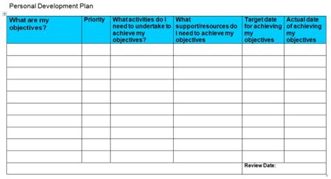 personal wellness plan template how to create your own personal development plan hubpages