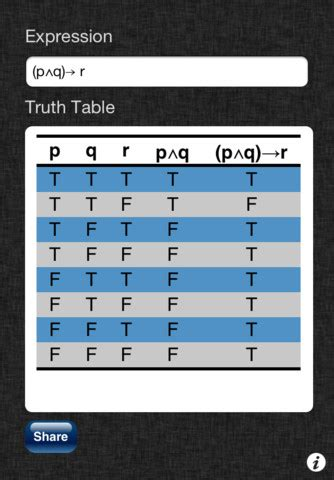 logic table generator boolean algebra table generator go search