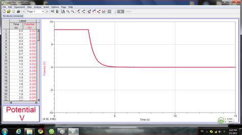 capacitor discharge lab report charging curve of a capacitor lab report 28 images capacitor charge discharge curve with