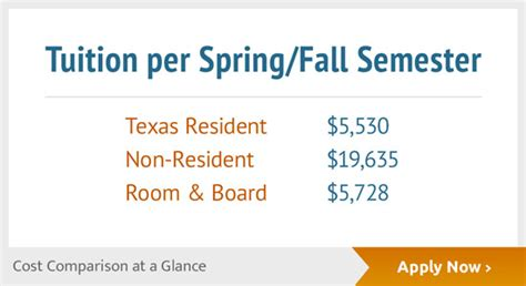 Mccombs Tuition Mba by Scholarships And Financial Aid Mccombs School Of Business