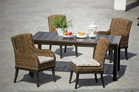 ratana contract patio furniture opening hours 8310