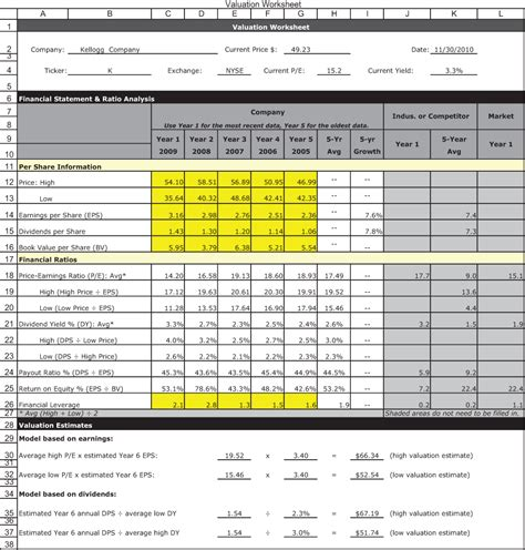 Business Valuation Worksheet Worksheets Kristawiltbank Free Printable Worksheets And Activities Business Valuation Spreadsheet Template