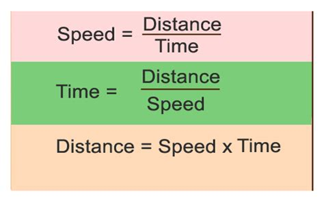 distance and time examinations questions in time and distance