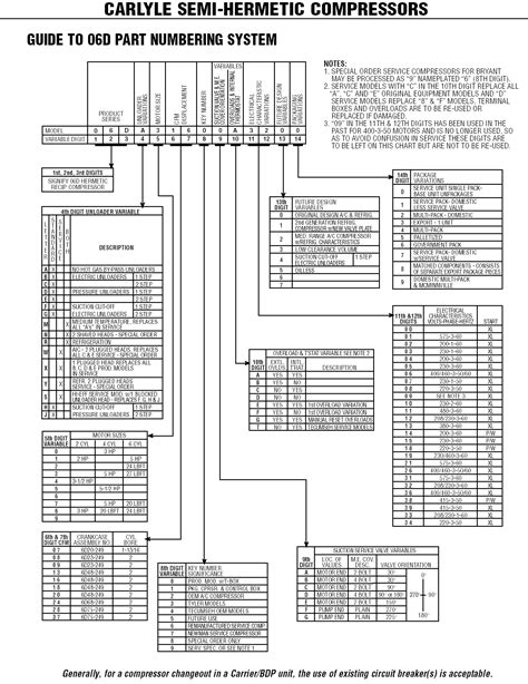 carrier heat compressor wiring diagram b18c1 wiring