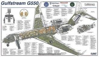 gulfstream g550 cutaway poster photo prints 1571297 media storehouse