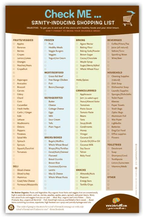 Healthy Food Pantry List by Sanity Inducing Shopping List To Get You In And Out Of
