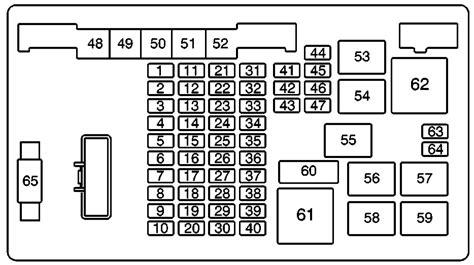 gmc savana   fuse box diagram auto genius