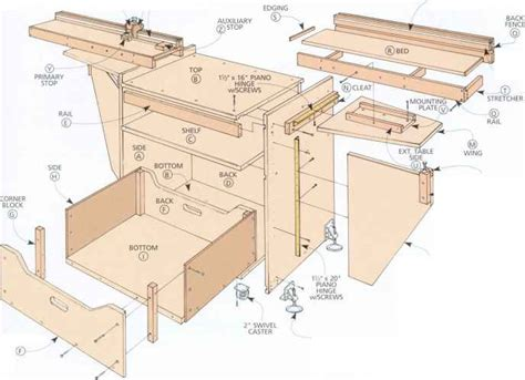 Bench Leg Extension Miter Saw Station Workbenches Woodworking Archive