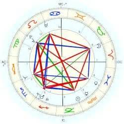 emma stone natal chart 45 best birth charts of famous people images on pinterest