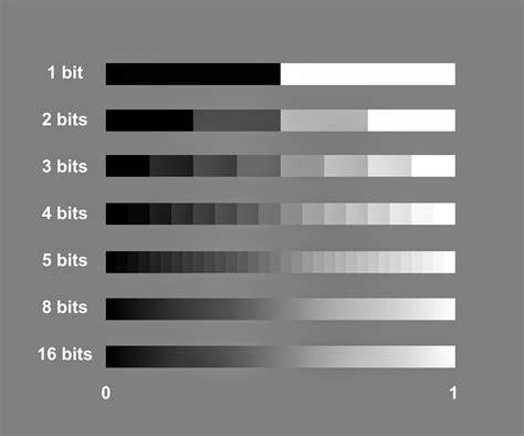 image color bit depth chart