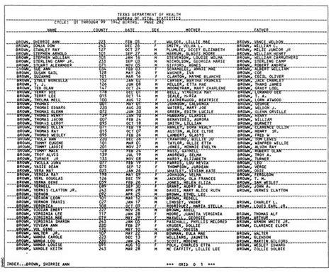 Leeds Birth Records S Birth Record From 1942 Vital Statistics Troy Alvis Born July 19 1942