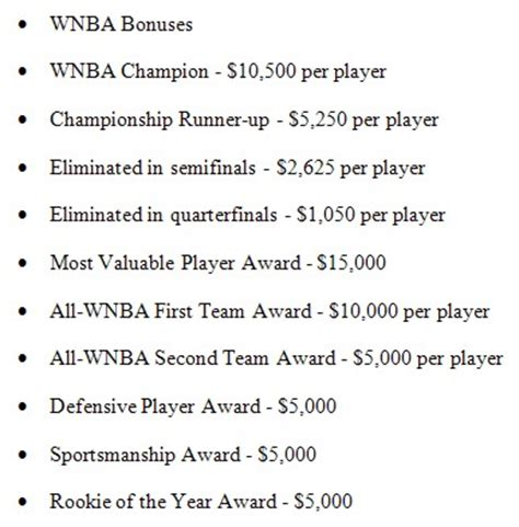 highest paid wnba salary 10 highest wnba players salery