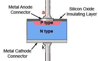 planar diode small signal diodes