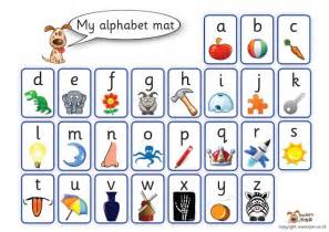 Alphabet frieze display posters teaching resources ks1 auto design