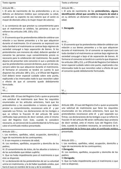 gaceta edo mex 26 de abril de 2016 codigo civil del estado de mexico vigente 2016 gaceta
