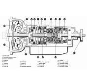 Repair Guides Fluids &amp Lubricants Transmission