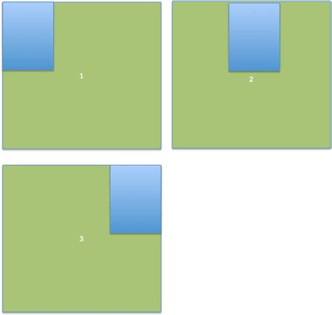 d3 force layout zoom pan svg d3 pan zoom constraints stack overflow