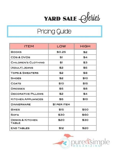 sle price list template yard sale pricing guide free printable simple