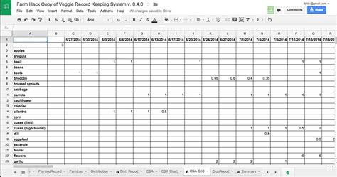 Farm Accounting Spreadsheet Free by Farm Accounting Spreadsheet Free Spreadsheets