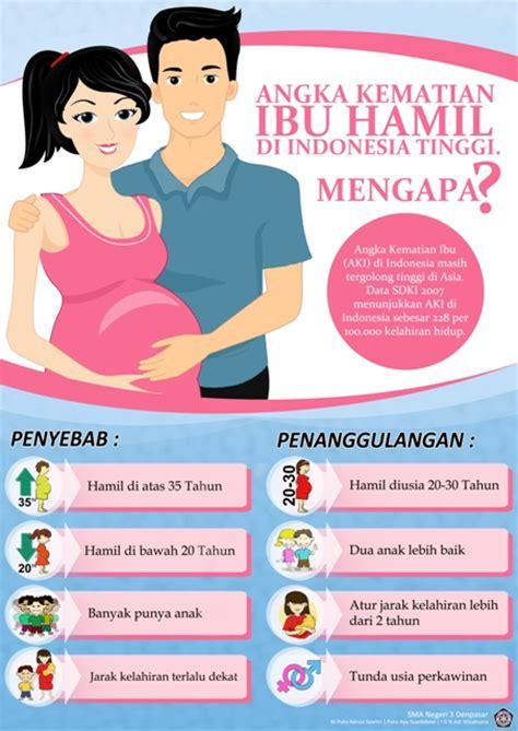 design powerpoint ibu hamil 5 contoh poster kesehatan yang paling umum digunakan