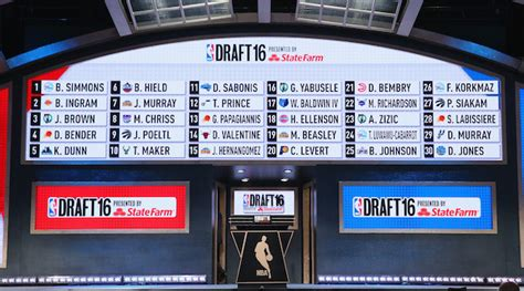 17 nba rappers ranked worst to best stereogum 2017 nba draft order lottery odds and playoff tiebreakers