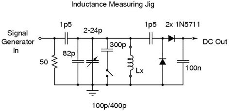 inductance measurement alan yates laboratory nano henry inductance meter