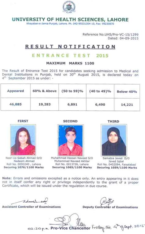 entry test uhs announced mdcat entry test results 2017 learningall