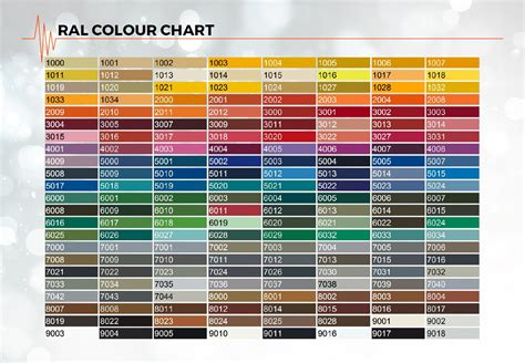 ral color chart international ral color chart