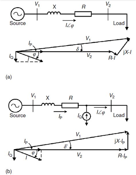 shunt capacitor phasor diagram principles of shunt compensation engineering articles