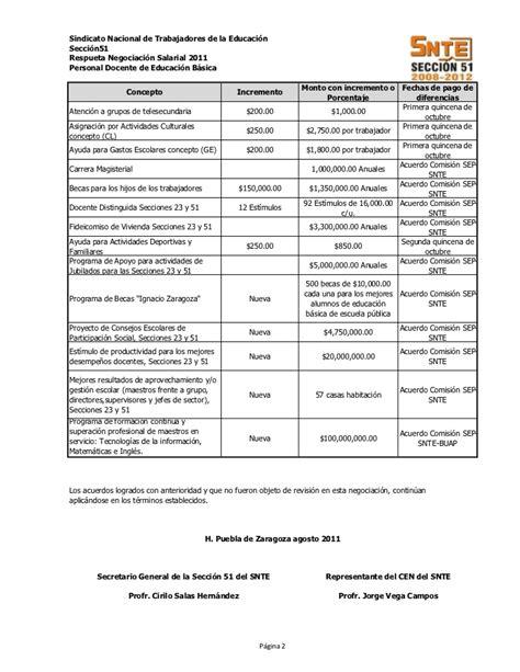 calendario de pagos dgeta issemym calendario de pagos 2016 issemym calendario de