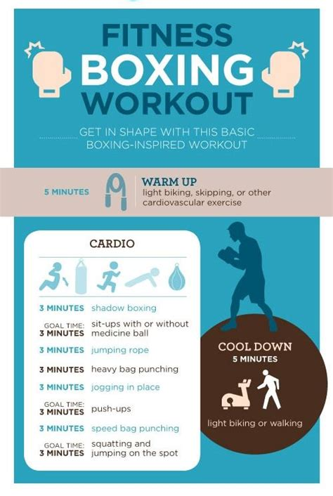 boxing workout routine eoua